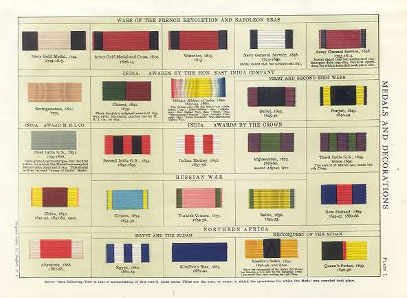 Us army awards decorations chart for Army awards and decoration